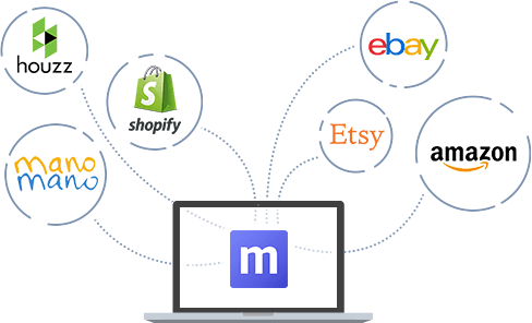 Integrate Shopify, eBay and Amazon