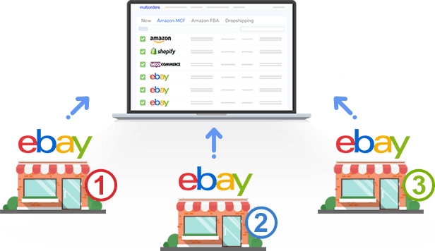 Connect and manage Multiple-Ebay-accounts to Multiorders - Ebay shipping management software
