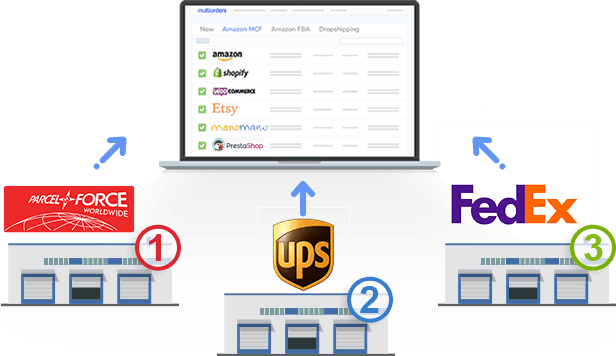 Connect Multiple-UPS-accounts to Multiorders shipping management software