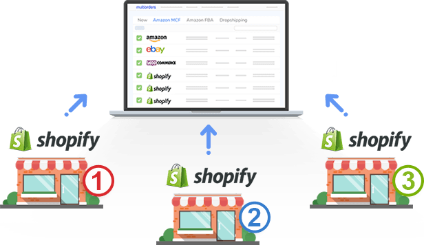 Connect and manage Multiple-Shopify-accounts to Multiorders shipping management software
