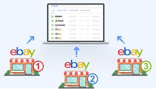 Connect and manage Multiple-ebay-accounts to Multiorders shipping management software