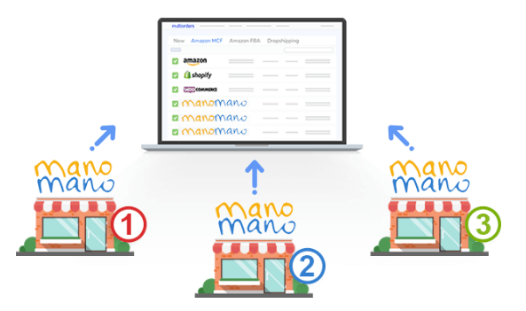 ManoMano Order Management and Fulfilment