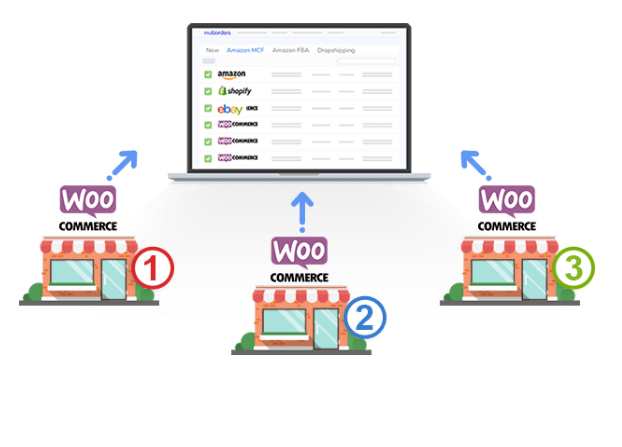 Connect Multiple Woocommerce accounts to Multiorders - Shipping Management Software