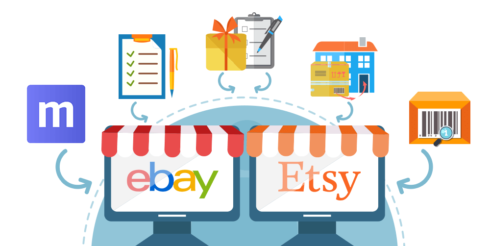 eBay etsy inventory management multiorders