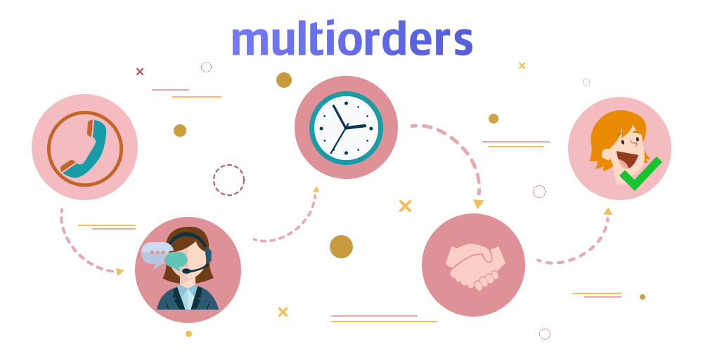 7 TIPS to Improve Your Customer Service Multiorders