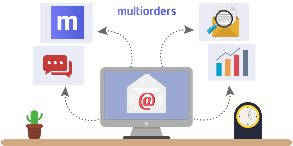 E-Commerce Branding- Email Marketing TIPS Multiorders