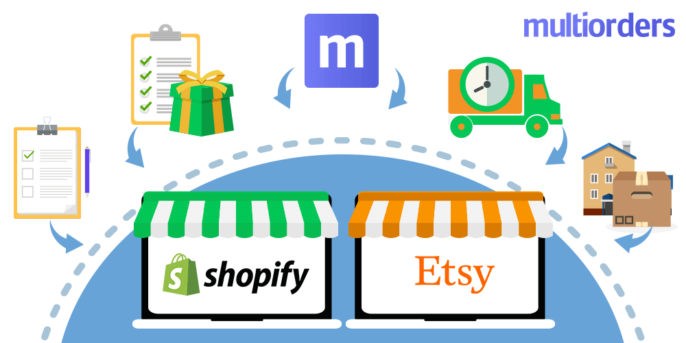 Etsy and Shopify Inventory and Shipping Management Multiorders