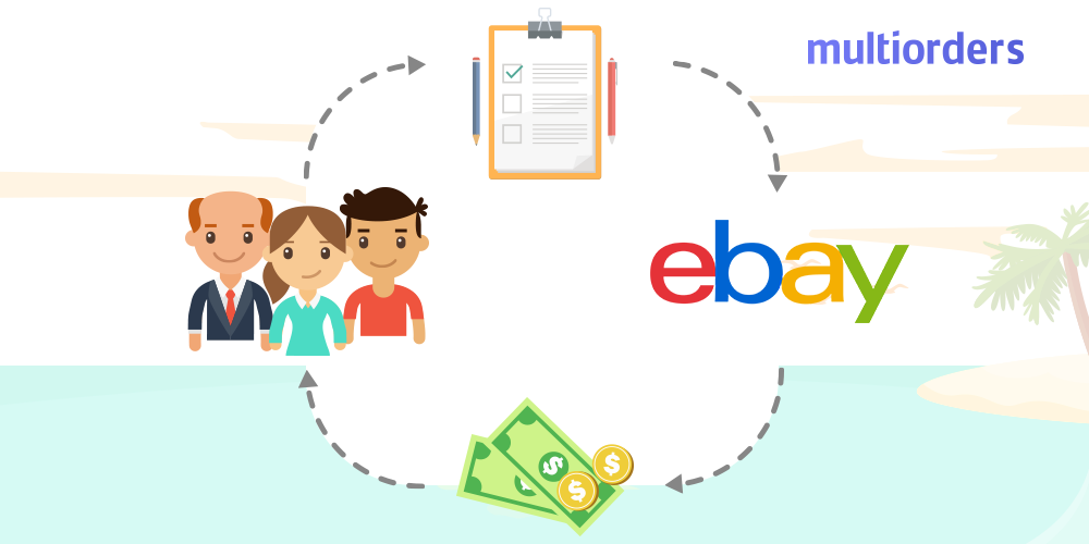 How To Send A Refund On eBay Multiorders