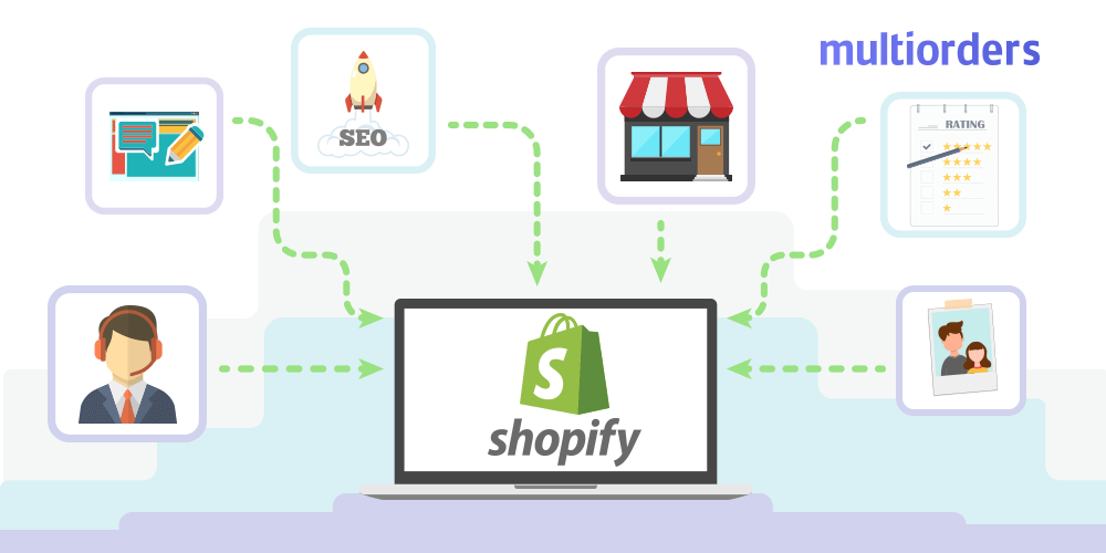 MARKETING Increase Traffic to Your Shopify Store 2018 Multiorders
