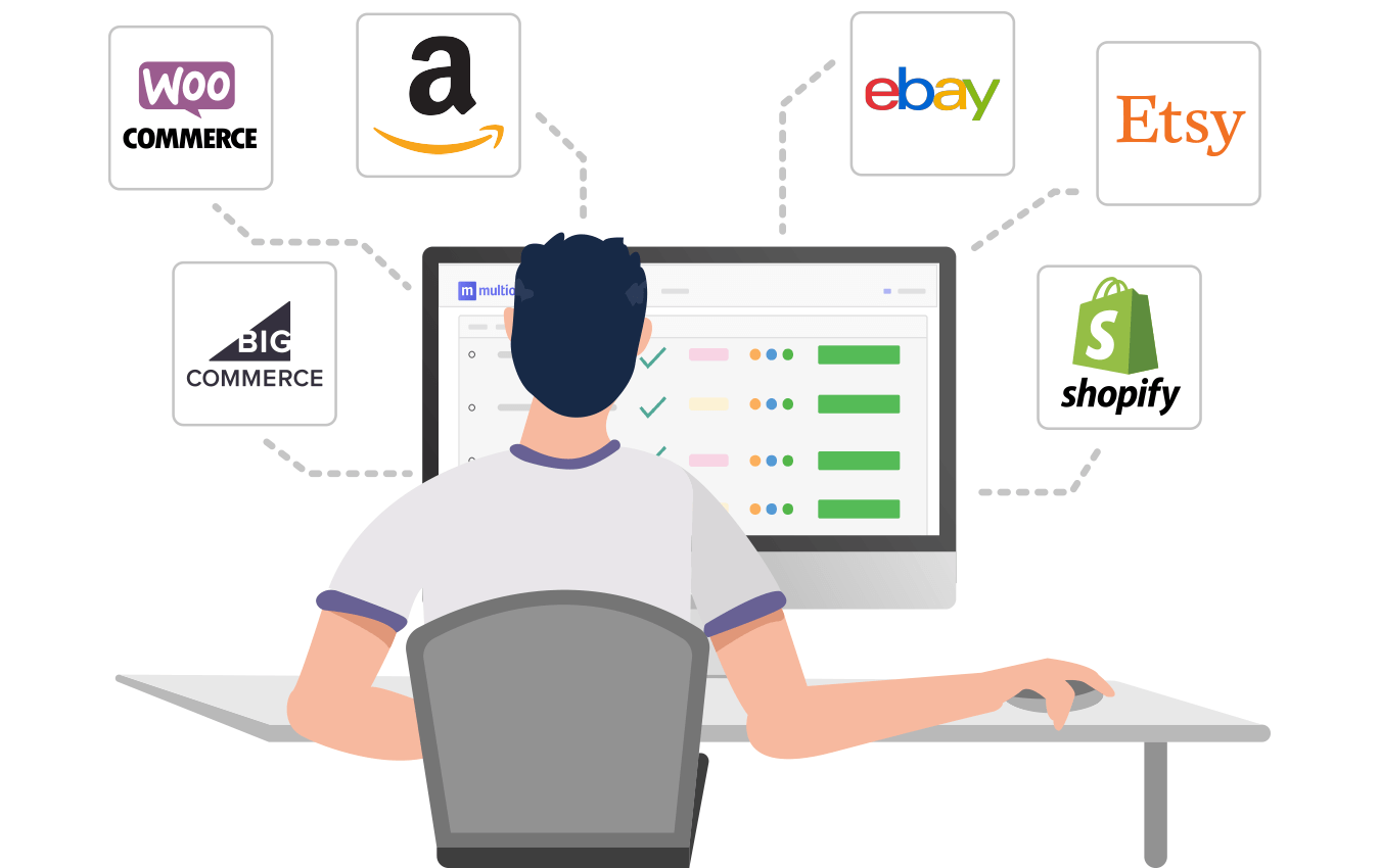 Multichannel Selling Multiorders connect Houzz Manomano Shopify Ebay, Etsy Amazon to Multiorders Shipping Management Software ecommerce