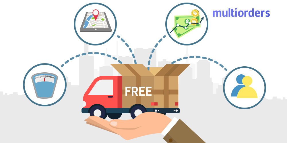STRATEGY Is It Worth to Offer Free Shipping Multiorders