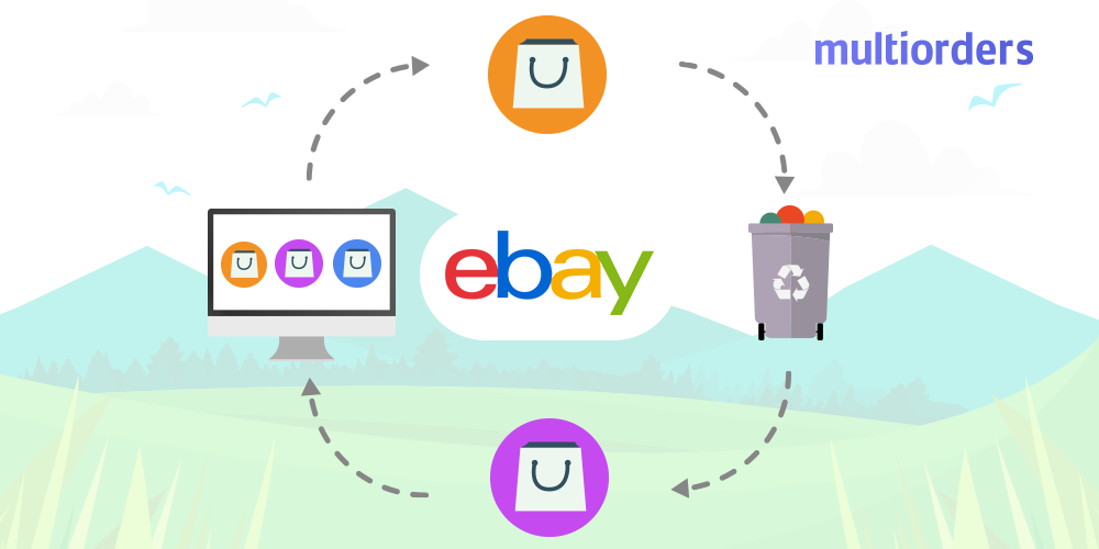 How Can I Relist An Item On eBay Multiorders
