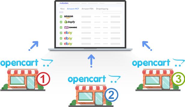 Multiple-opencart-accounts
