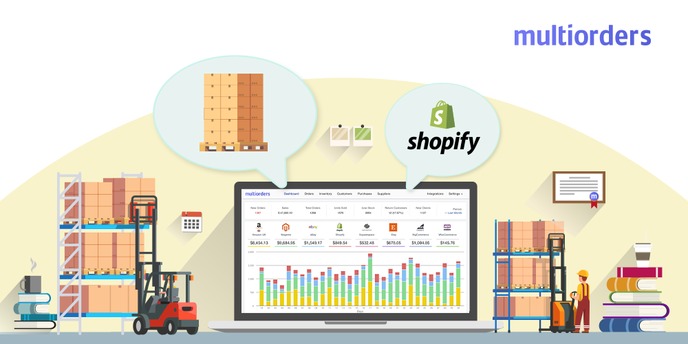 SOLUTION How To Manage Product Bundles In Shopify Multiorders